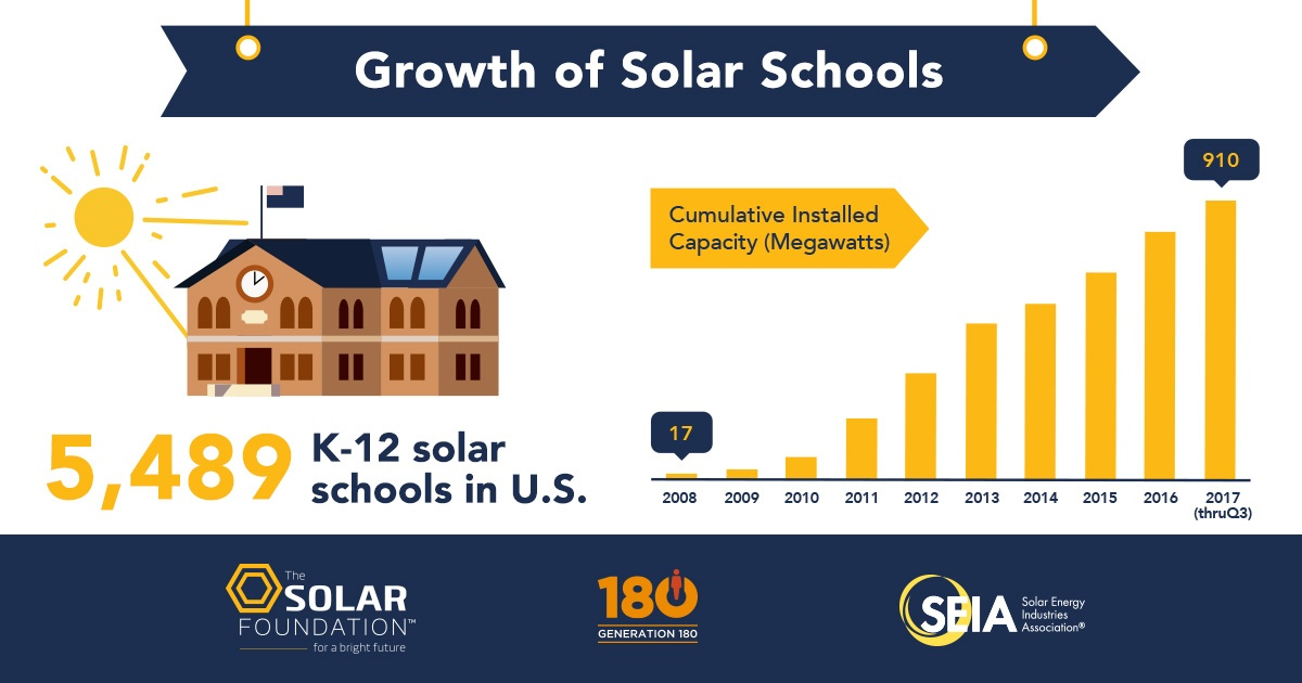 TSF-SolarSchools_FB01.jpg