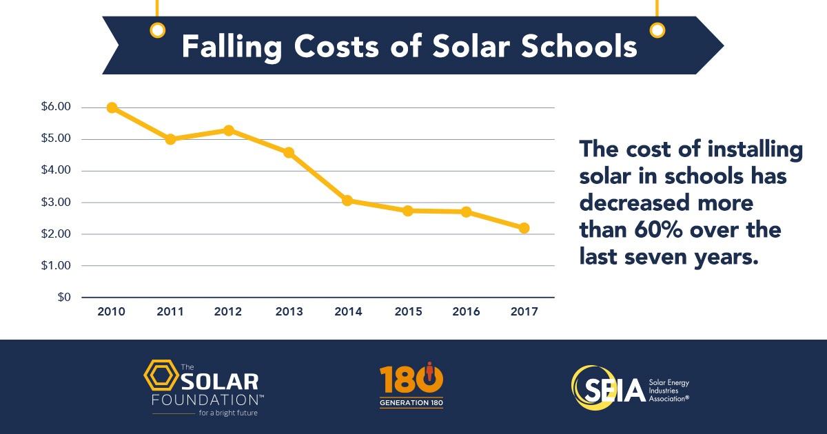 TSF-SolarSchools_FB03.jpg